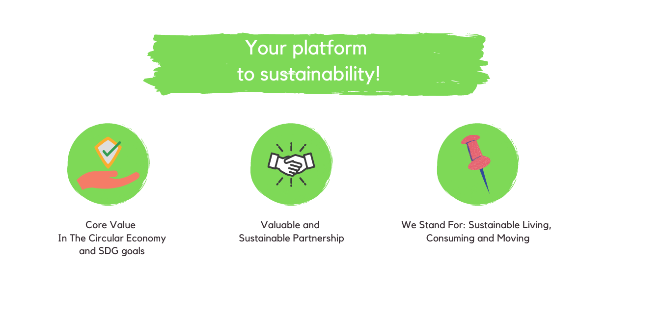sustainability consulting in groningen for businesses