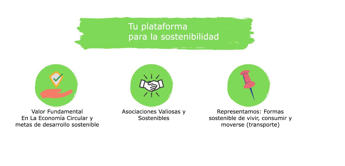 Consultaria de sostenibilidad